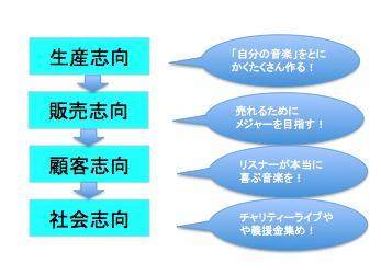 130261655952816420494_marketingconcept2