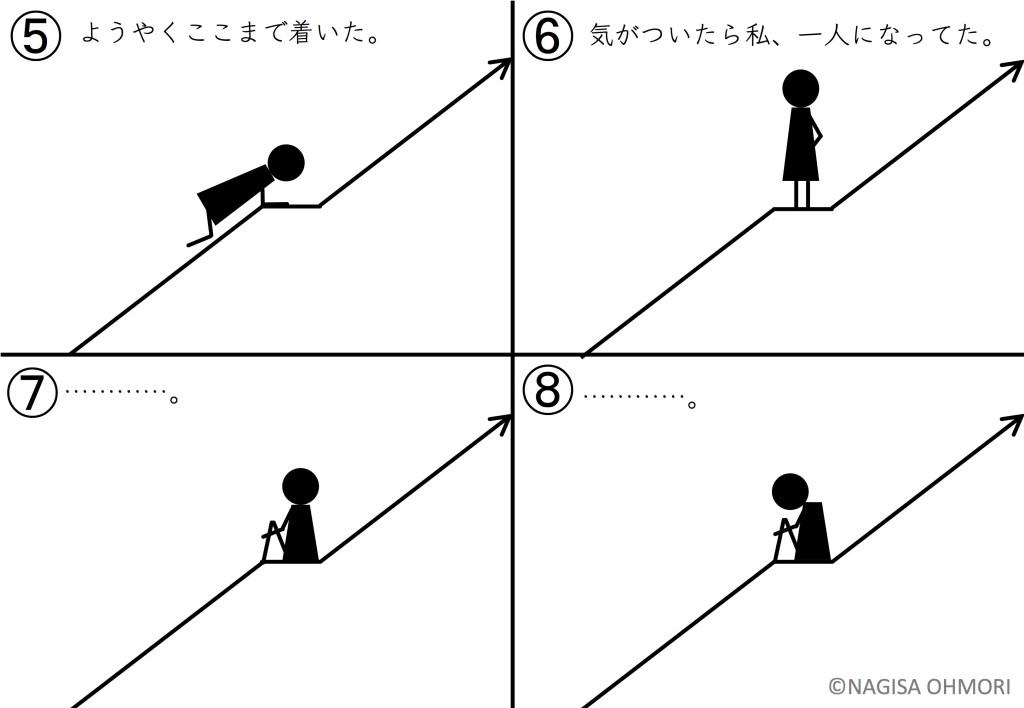 2_6years_nagisaohmori_170612