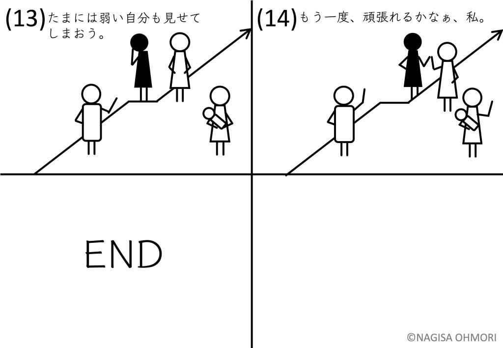 4_6years_nagisaohmori_170612